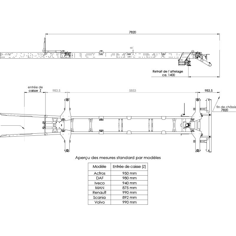 Schéma BFX Volume - Solution pour caisses amovibles de poids lourds