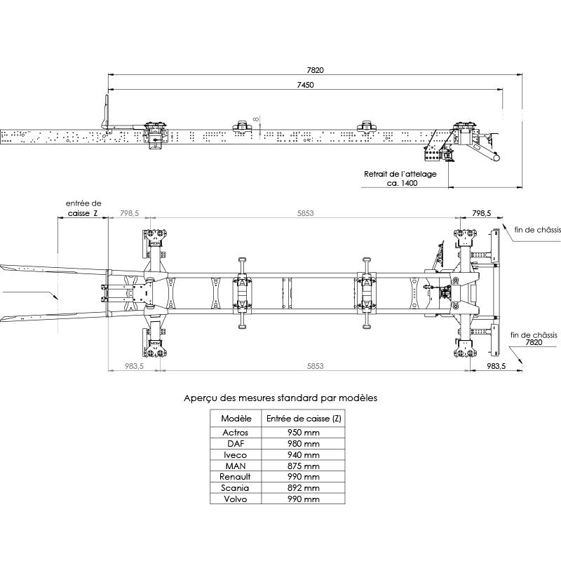 Schéma SDG Volume HV100 KT