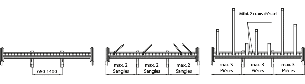 Schéma Rails d'arrimage par verrouillage - Multifixx