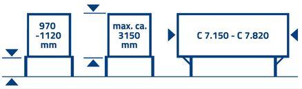 Capacités des porte-caisses BFX Volume multi-hauteurs