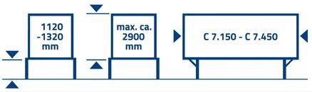 Schéma BFX Multi-hauteurs