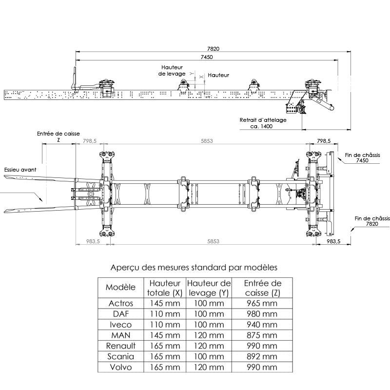 Schéma BFX multi-hauteur